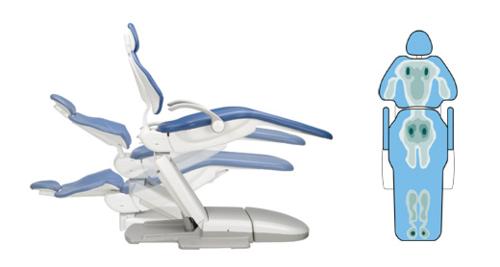оборудование в стоматологиях Волгограда