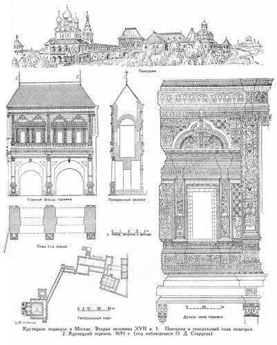 Крутицкое подворье в Москве, чертежи