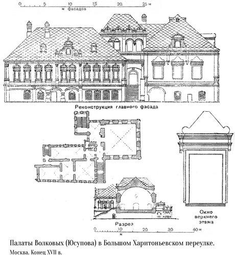 Палаты Волковых (Юсупова) в Большом Харитоньевском переулке в Москве, чертежи