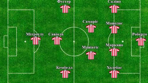 Якби Ліга Чемпіонів була завтра... Олімпіакос - Манчестер Юнайтед - изображение 1