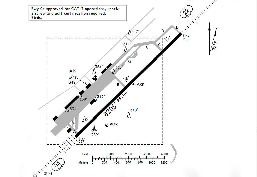 Схемы аэродрома ростов