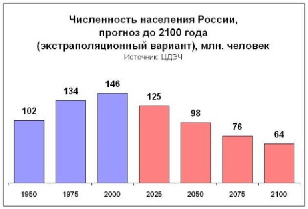 Половая статистика алкоголизма в Москве эффективное лечение алкоголизма способы