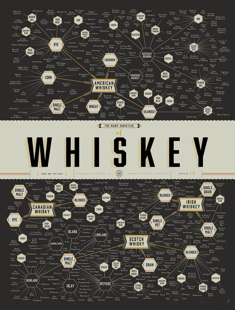 P-Whiskey_0409