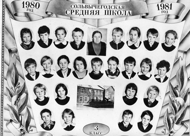 Выпускники 1988 г.
