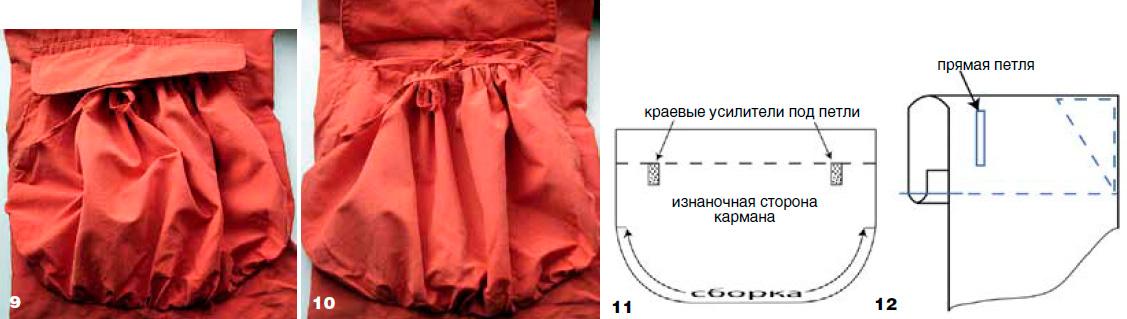 Как сделать карман для платье