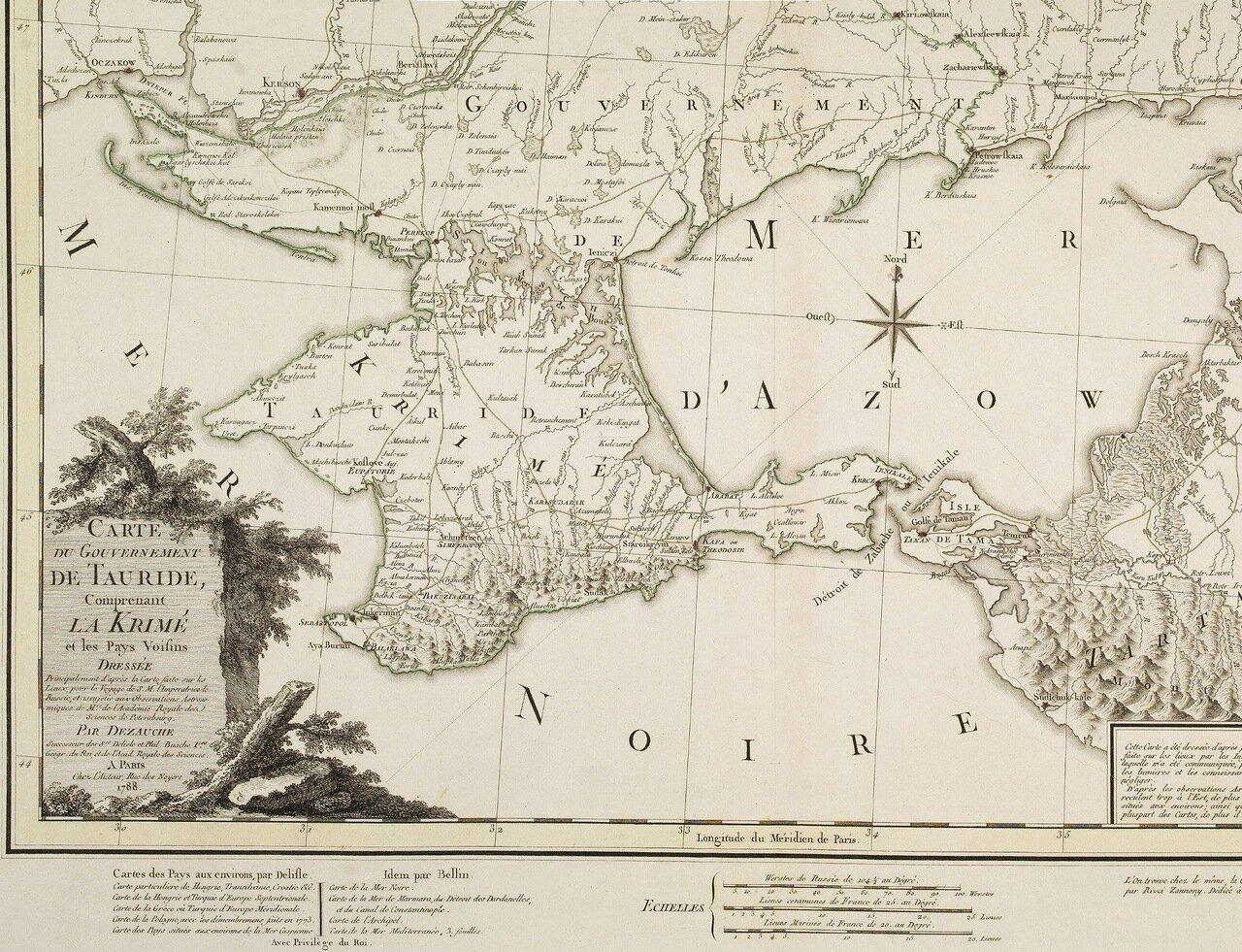 1788. Карта Крыма
