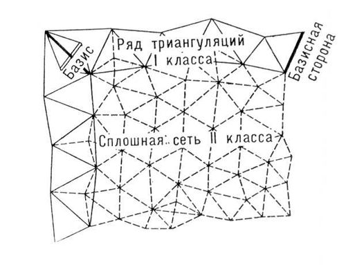 Метки Бога в Якутии
