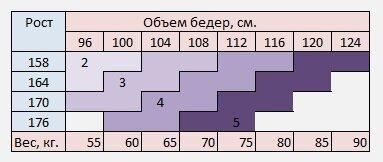 Таблица размеров колготок для беременных Nuova Vita