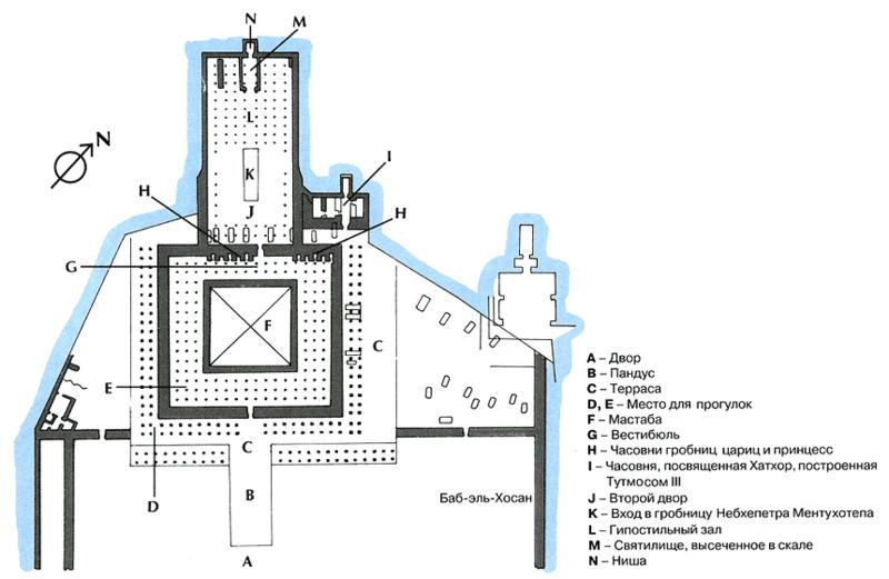 План храма Ментухотепа II.