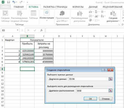 Как в Excel 2013 создать графики-спарклайны?