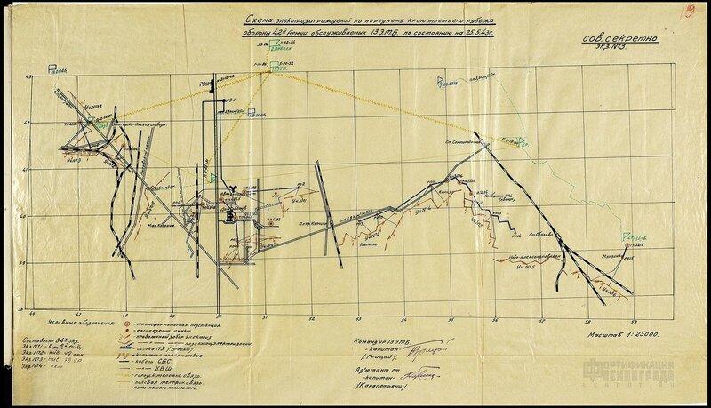 Схема электрозаграждений по переднему краю третьего рубежа обороны 42 армии