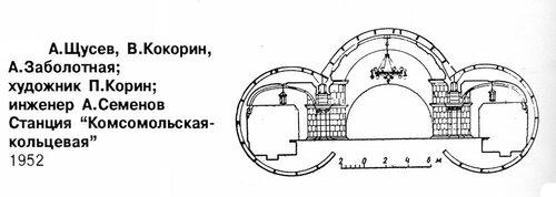 Станция Комсомольская-кольцева московского метрополитена, разрез