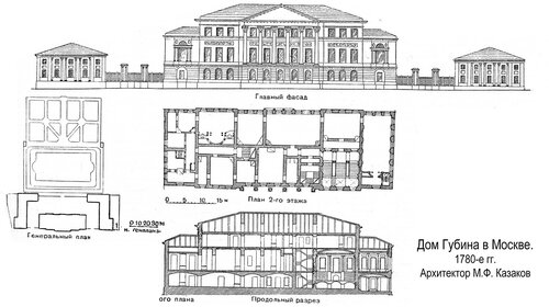 Дом Губина в Москве, чертежи