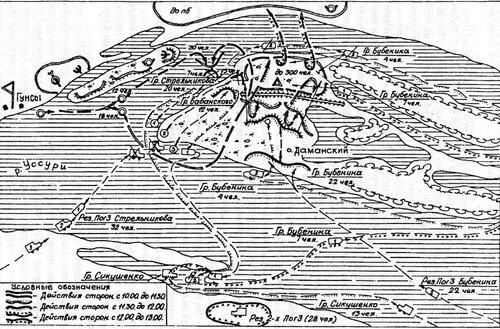 События на острове Даманский