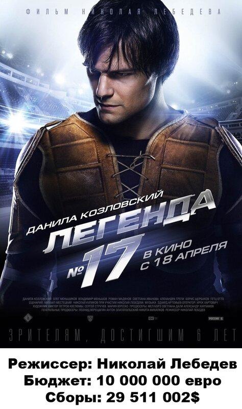 Самые прибыльные российские киноленты