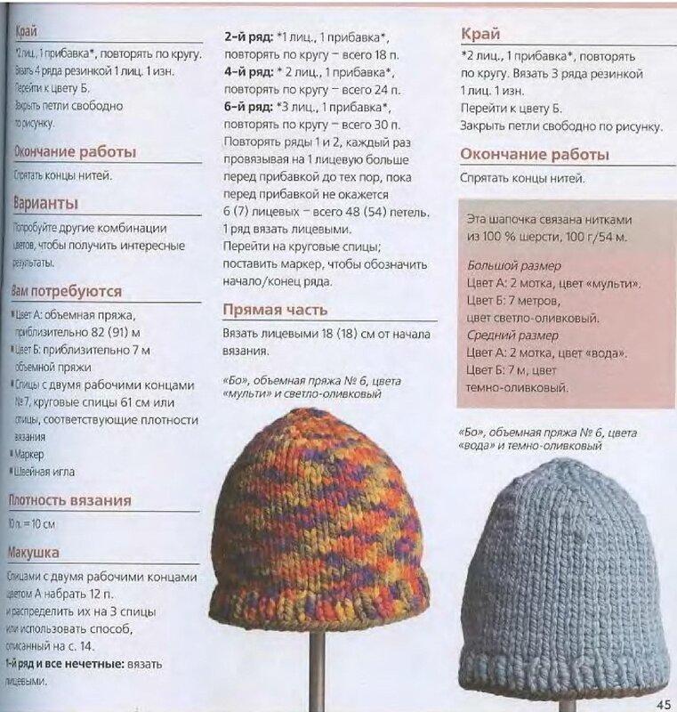 Как правильно закончить вязание шапки спицами 54
