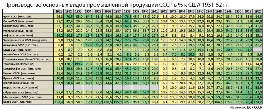 iv_g: записи об Азербайджане