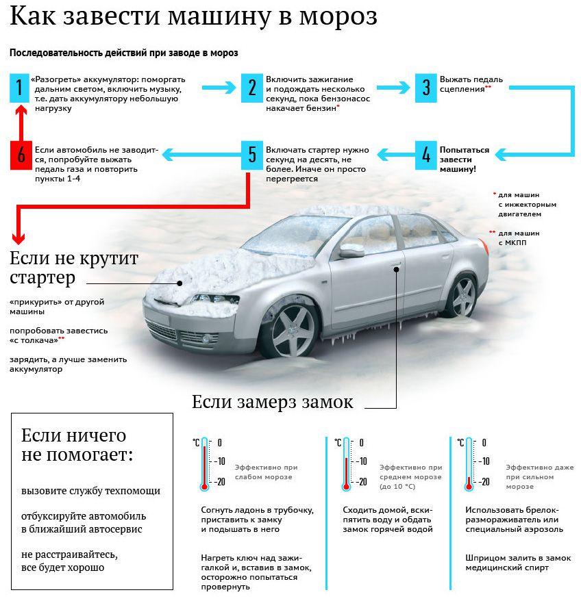 Как завести машину в мороз (1 фото)