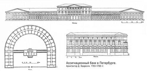 Ассигнационный банк в Петербурге, чертежи