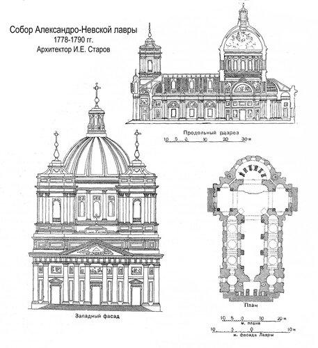 Собор Александро-Невской лавры в Петербурге, чертежи