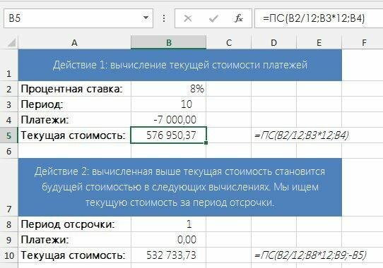 Достоинства и ограничения финансовых функций Excel