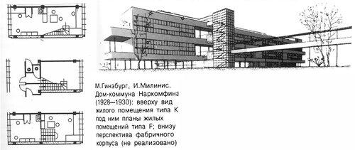 Дом-коммуна Наркомфина, перспектива, план квартиры