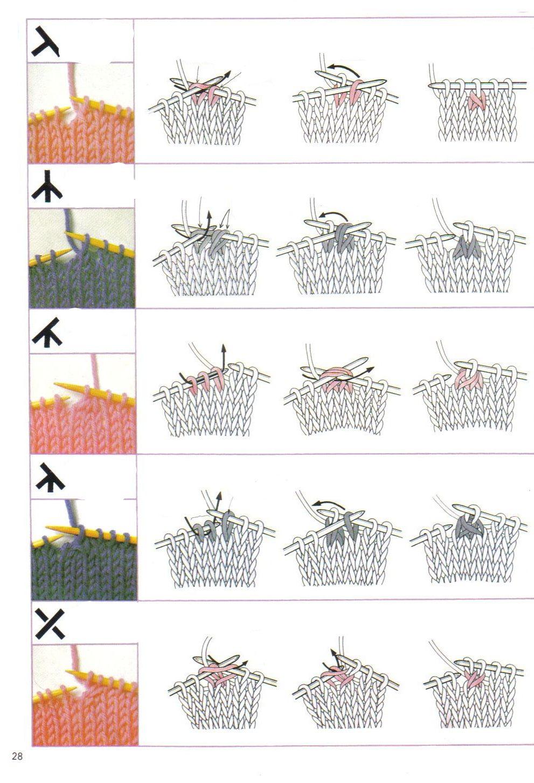 Фото с знаками для вязания крючком