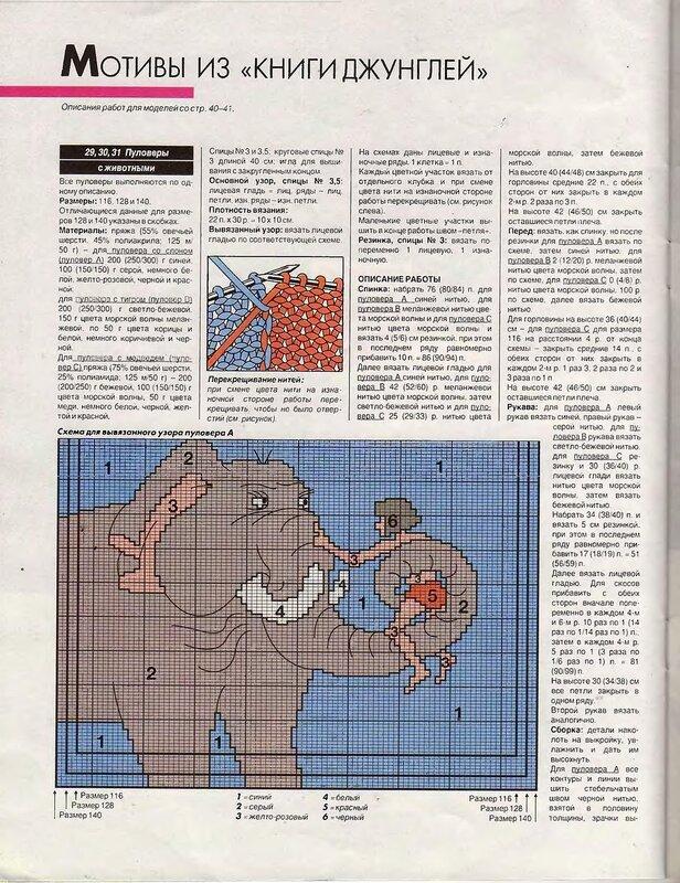 Тигренок, слоненок, медведь