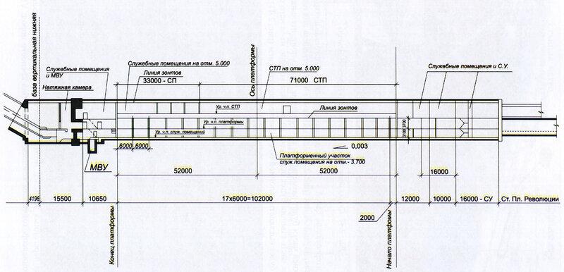 Схема расположения станции «