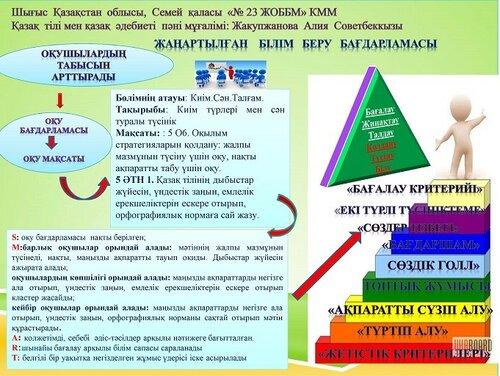 Жакупжанова Алия Советбеккызы.jpg