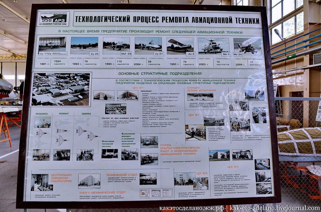Как модернизируют военную авиатехнику в Беларуси
