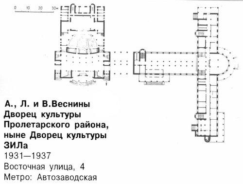 Дворец культуры Пролетарского района (сейчас Дворец культуры ЗИЛа), планы