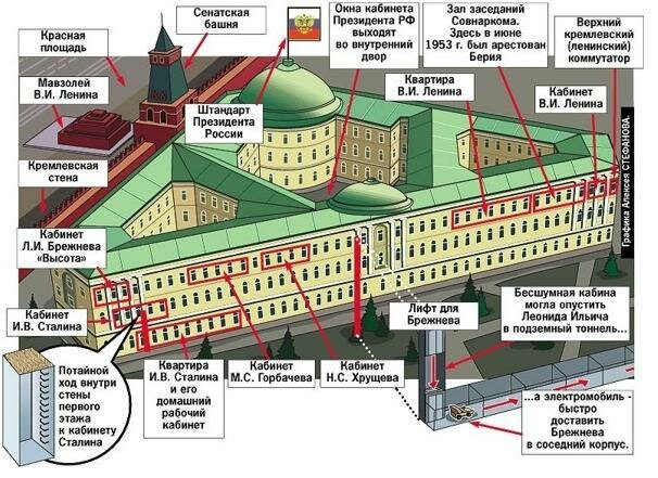Где живет Путин Где живут дочери Путина
