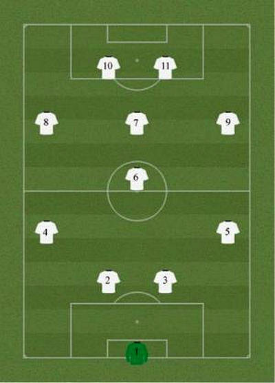 """Тактика футбола. Игра в """"линию"""""""