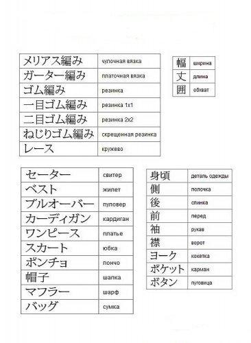 Обозначения в схемах вязания