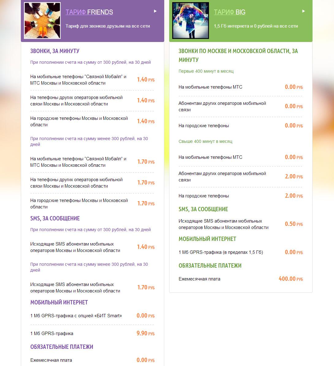 Официальный сайт Т2 Мобайл — Tele2 Россия: вход в личный ...