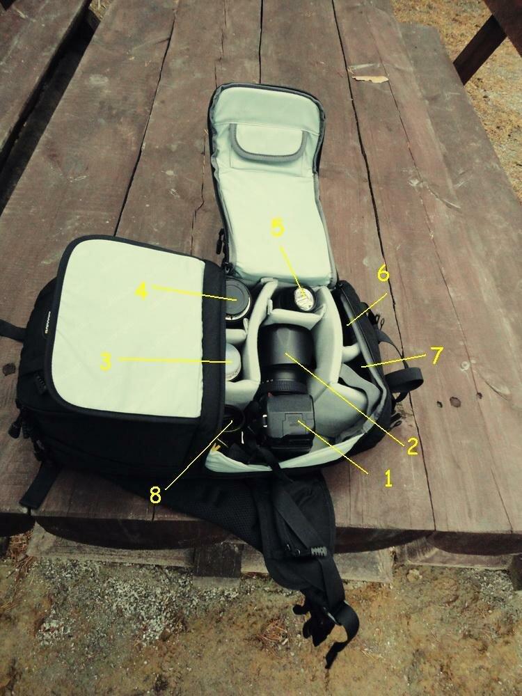 Фото 3. Моя фототехника в рюкзаке для фотоаппарата Ainogirl A2163. Отзывы фотографов