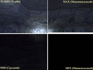 Сравнение света фонаря Fenix HP20 во всех режимах