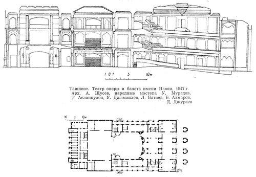 Театр оперы и балета имени Навои в Ташкенте, чертежи