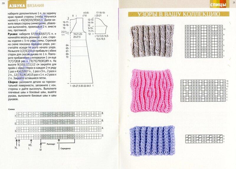 Образцы узоров резинок для вязания спицами 110