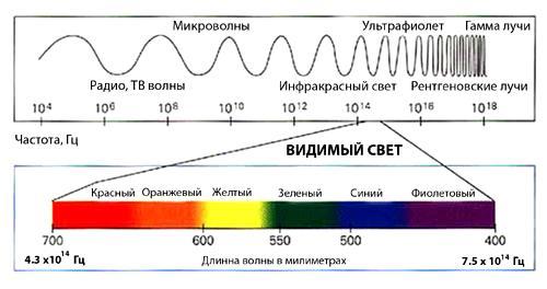 http://img-fotki.yandex.ru/get/9155/48896407.1d/0_ad36b_18528020_orig.jpg