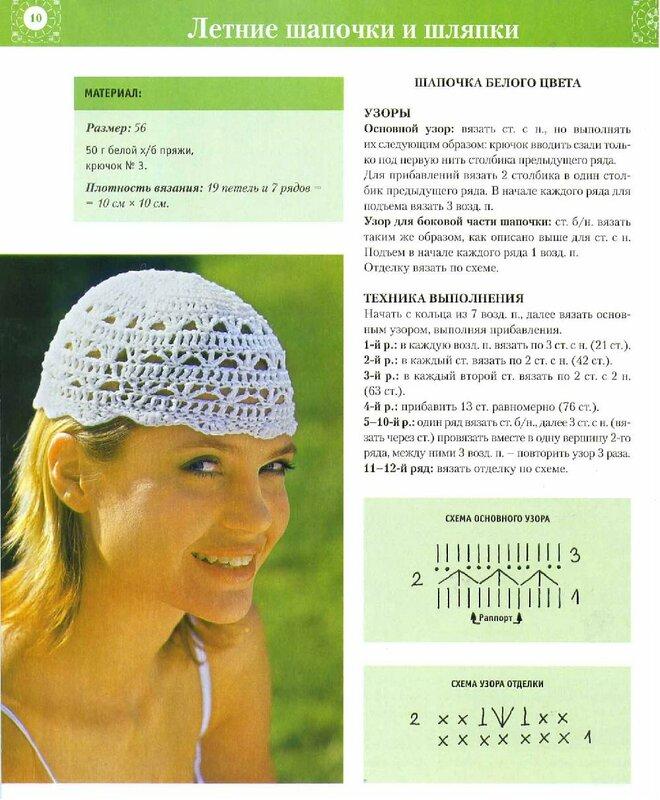Основы вязания крючком шапки 31