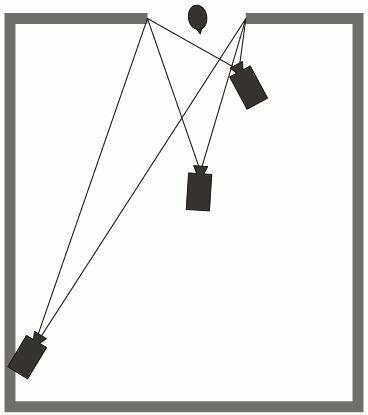 Рис. 2. Установка камер с разным углом обзора