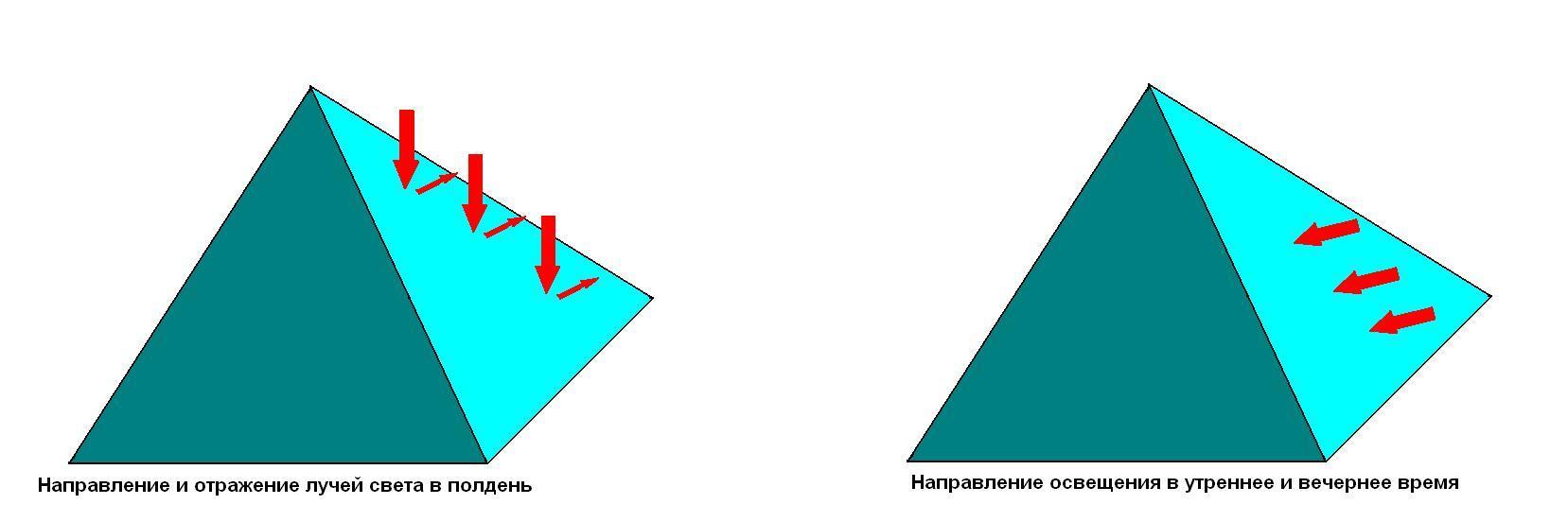 парник пирамиды