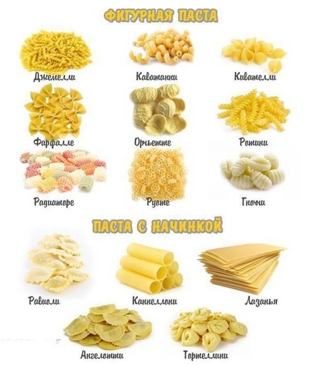 Итальянская кухня рецепты с фото на RussianFoodcom 3230