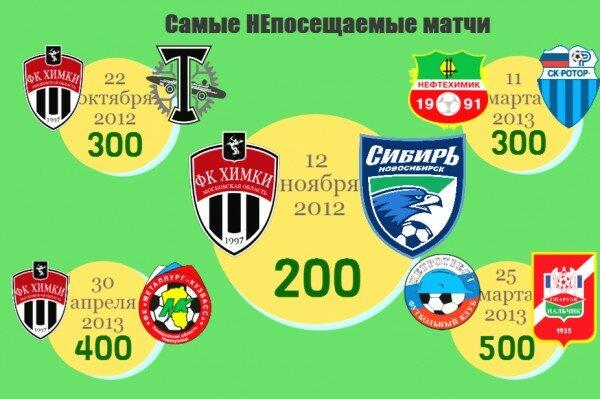http://img-fotki.yandex.ru/get/9163/125057399.42/0_b65a8_9c2a0da3_XL.jpg