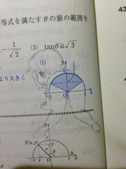 Аниме геометрия