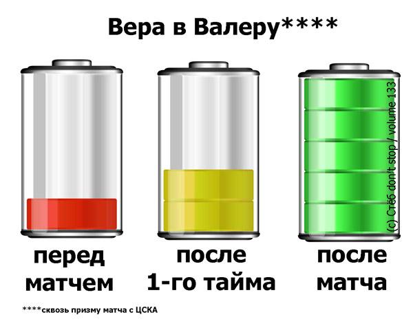 Валерий Карпин, ЦСКА, Спартак