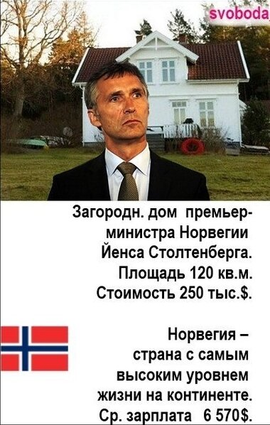 Norway VS Russia