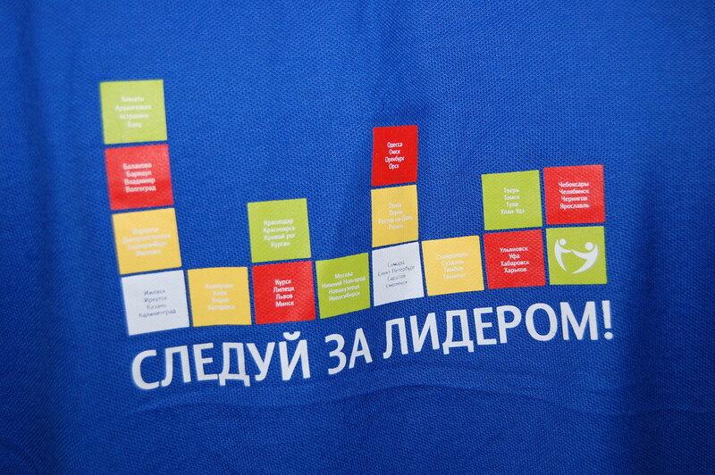 10 международный маркетинговый съезд